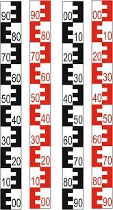 Regla limnimetrica